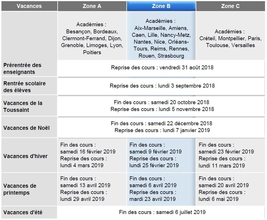Calendrier Scolaire Bordeaux.Calendrier Scolaire